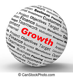Growth Sphere Definition Shows Business Progress Or Improvement