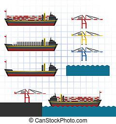 grues, récipient bateau
