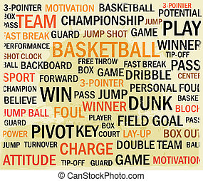 grunge basketball word cloud vector
