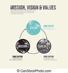Grunge Dirty Mission, Vision and Values Diagram Schema Infographic