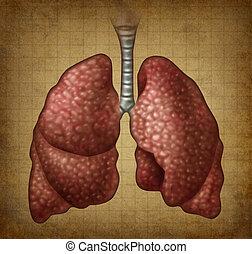 Grunge Human Lungs