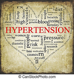 A Grunge textured black and red heart shaped word cloud concept around the word Hypertension including words such as reading, control, doctor, rx and more.
