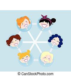 grupa, sieć, towarzyski