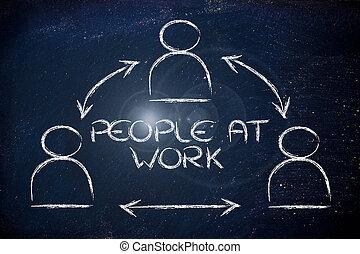grupo, collaborative, pessoas, desenho, colegas trabalho,...