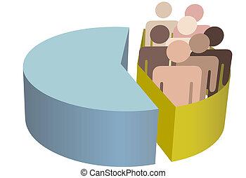 grupo, minoría, gente, gráfico circular, población