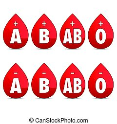 grupo sanguíneo, conjunto, icono, vector