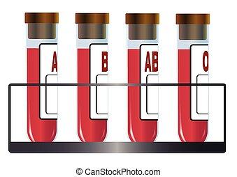 grupo sanguíneo, muestras