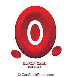 grupo sanguíneo, o