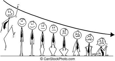 gruppe, ausstellung, tabelle, gefuehle, verschieden, geschäftsmänner, unter, finanziell, fallender , karikatur