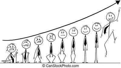 gruppe, ausstellung, tabelle, gefuehle, verschieden, geschäftsmänner, unter, wachsen, finanziell, karikatur