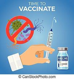 grypa, szczepionka, czas