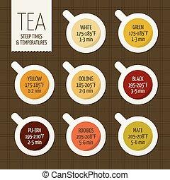 guide., variétés, thé, brassage, temps, macération