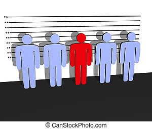 Guilty - Line up of people, the red one is guilty
