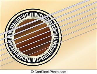 guitare, piano, soundhole