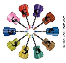 guitarra, acústico, círculo