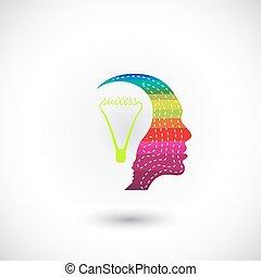 gumó, újítás, gondolat