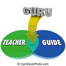 Guru word on an arrow pointing to the overlapping section of...