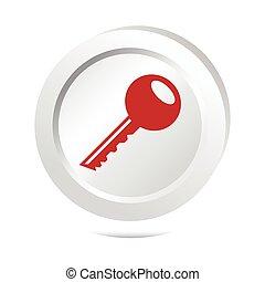 guzik, kluczowa ikona