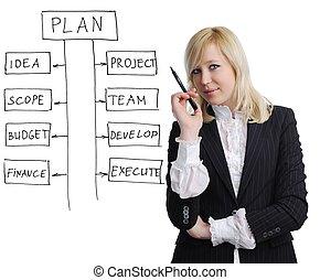 gyártás, egy, terv