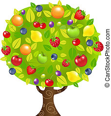 gyümölcs fa