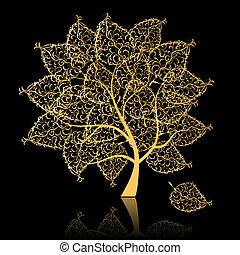 gylden, træ