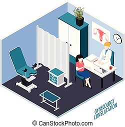 Gynecology Consultation Isometric Composition