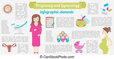 Gynecology pregnancy infographic