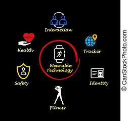 gynnar, av, wearable, teknologi