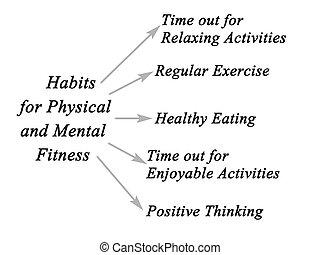 hábitos, para, físico, y, mental, condición física