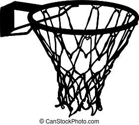 háló, kosárlabda