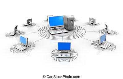 hálózat server