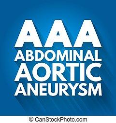 háttér, betűszó, körülírt ütőértágulat, -, hasi, aorta-, fogalom, aaa, orvosi