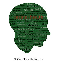 hälsa, begrepp, ord, mental