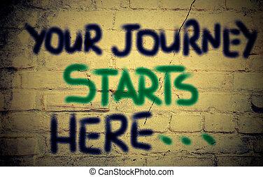 här, startar, begrepp, din, resa