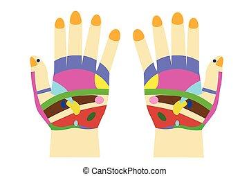 hånd, -, acupuncture
