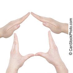hånd, hjem, gestus