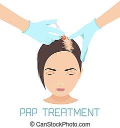 hår avsaknad, prp, behandling