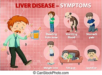 hígado, caricatura, enfermedad, síntomas, infographic, estilo
