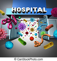 hôpital, germes
