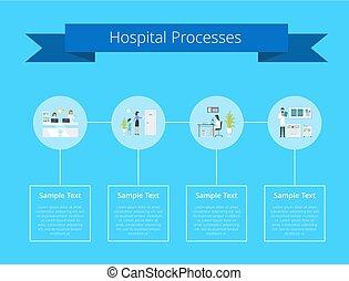 hôpital, vecteur, manuel, procédés, illustration