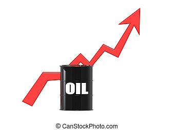 hög, pris, olja