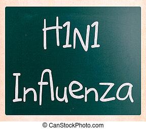 H1N1 Influenza Virus