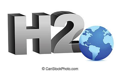 H2O water formula