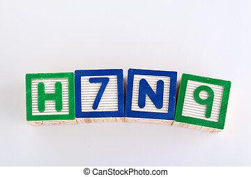 H7N9 alphabet toy block