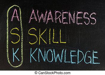 habilidades, consciência, conhecimento, acrônimo, -,...