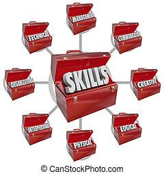 habilidades, toolboxes, desejável, empregar, trabalho, características