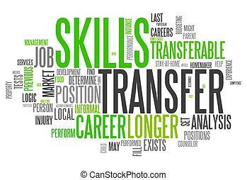 habilidades, transferência, palavra, nuvem