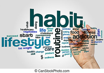 Habit word cloud concept on grey background