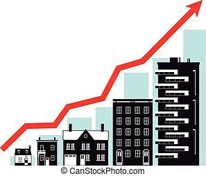 habitação, crescimento, mercado