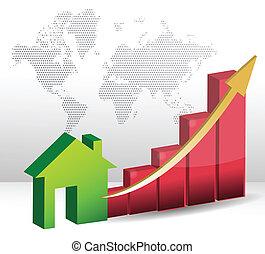 habitação, mercado, negócio, gráficos